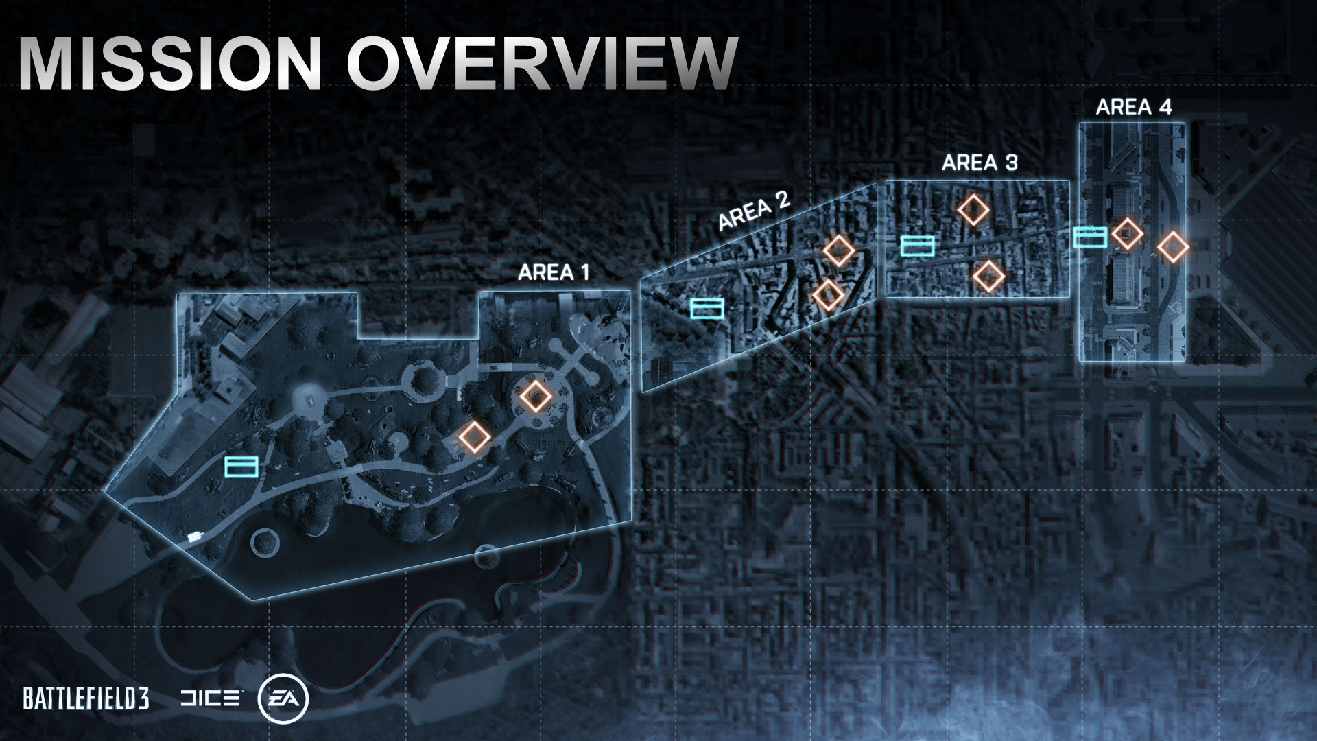 rush-battlefield
